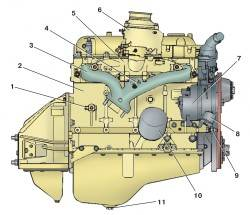 3.0 Двигатель УАЗ 3151
