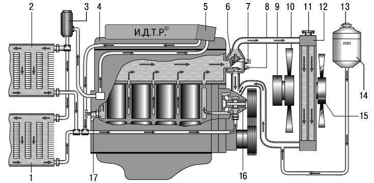 система отопления уаз буханка схема 409