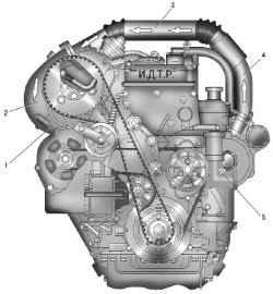 5.22.5 Особенности конструкции системы впуска воздуха и выпуска отработавших газов