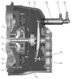 6.1.3 Особенности конструкции УАЗ 31519