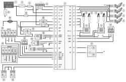 18.2 Схема 2. Соединения системы управления двигателем мод. ЗМЗ-409 (Евро-2)