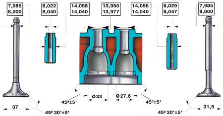3.11.1 Головка цилиндров и клапанный механизм