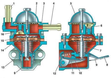 4.1.4 Топливный насос ВАЗ 2101