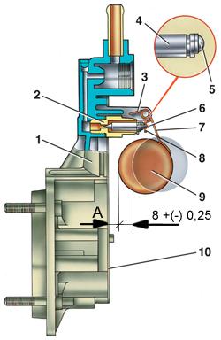 4.2.4 Установка уровня топлива в поплавковой камере