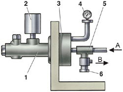 7.1.9 Проверка главного цилиндра привода сцепления на стенде