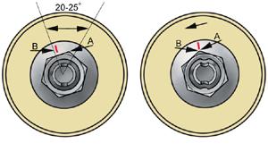 8.1.4 Проверка и регулировка углов установки передних колес