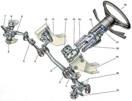 9.1 Особенности устройства ВАЗ 2101