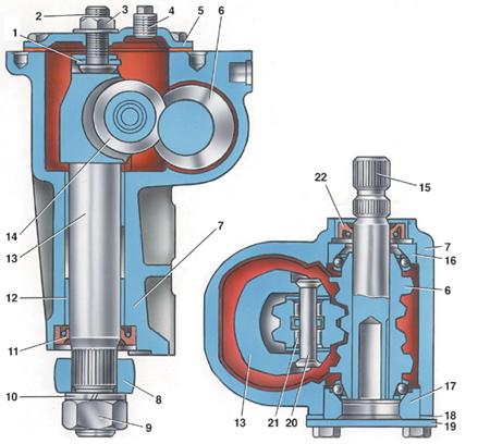 9.2.3 Проверка и регулировка зазора в подшипниках червяка рулевого механизма