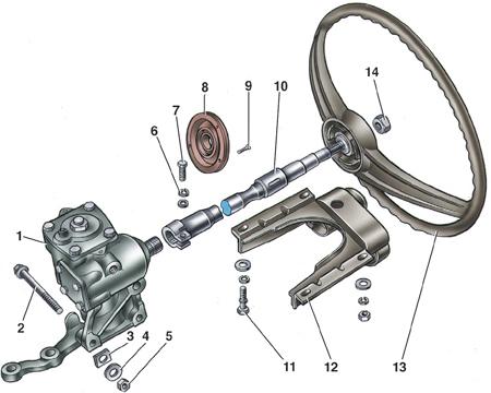 9.3.1 Рулевой механизм