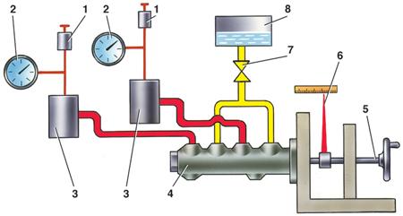 10.4.5 Проверка герметичности главного цилиндра