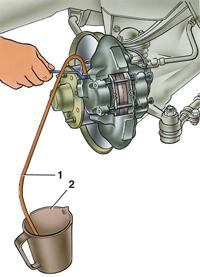 10.2.7 Удаление воздуха из гидропривода тормозов