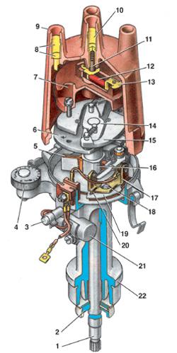 5.0 Система зажигания ВАЗ 2101