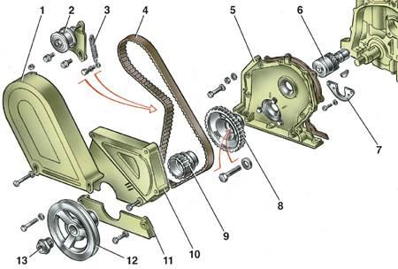 4.3 Разборка двигателя