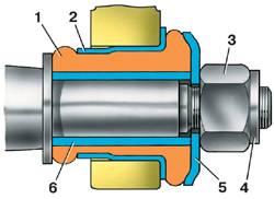 6.1.3 Определение состояния деталей передней подвески