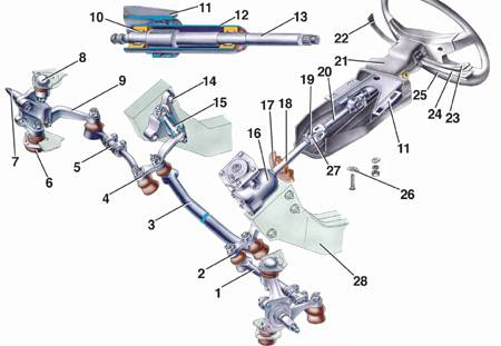 7.0 Рулевое управление