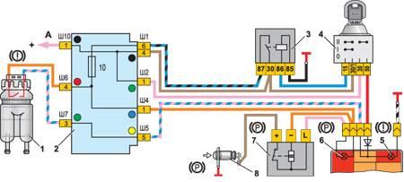 12.5 Схема соединений контрольных ламп тормозной системы