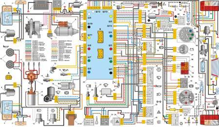 12.2 Схема электрооборудования автомобиля ВАЗ-2104