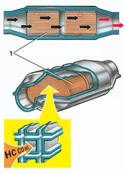 11.4.1 Устройство системы центрального впрыска топлива