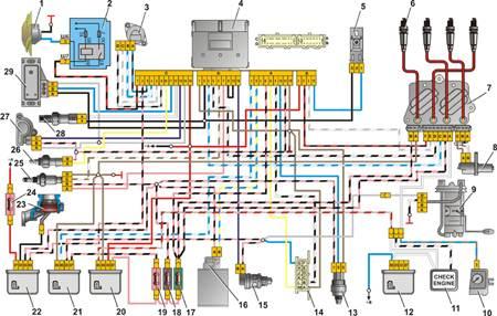 12.3 Схема электрических соединений системы впрыска