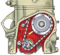 11.1.3 Сборка двигателя