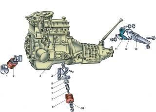 3.1 Снятие и установка двигателя