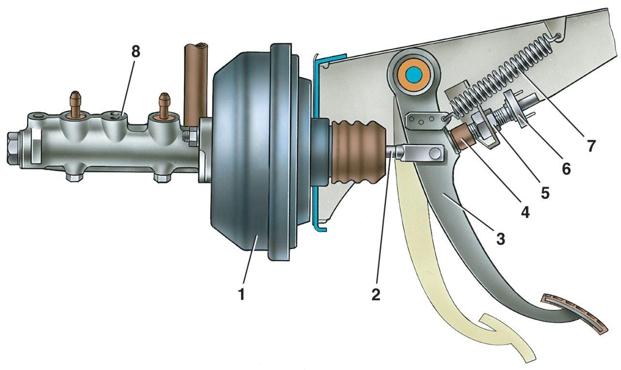 Как заменить вакуумный усилитель  Ваз 2107