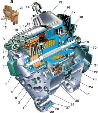 8.3.2 Техническая характеристика ВАЗ 2107