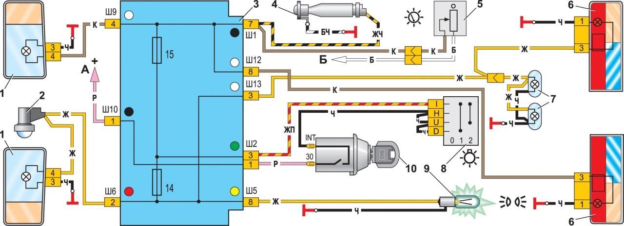 7.2 Электрооборудование