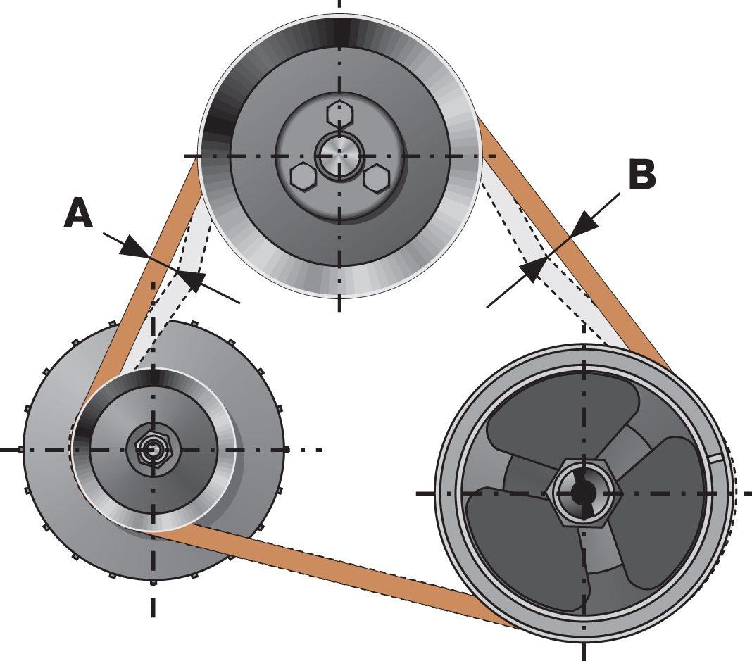 Ремень генератора ваз 2107 схема