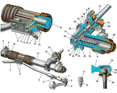 5.0  Рулевое управление ВАЗ 2110
