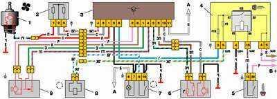 7.11.1 Электродвигатель отопителя