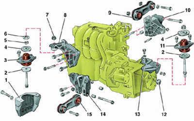 2.18.1 Особенности ремонта двигателя ВАЗ-2112