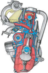 2.0 Двигатель ВАЗ 2110