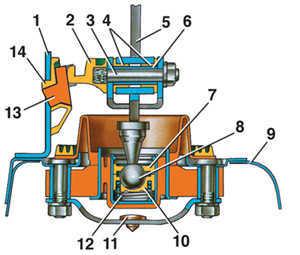3.2.13 Регулировка привода управления механизмом переключения передач ВАЗ 2110