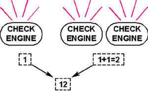 7.6.5.3  Считывание кодов ВАЗ 2110