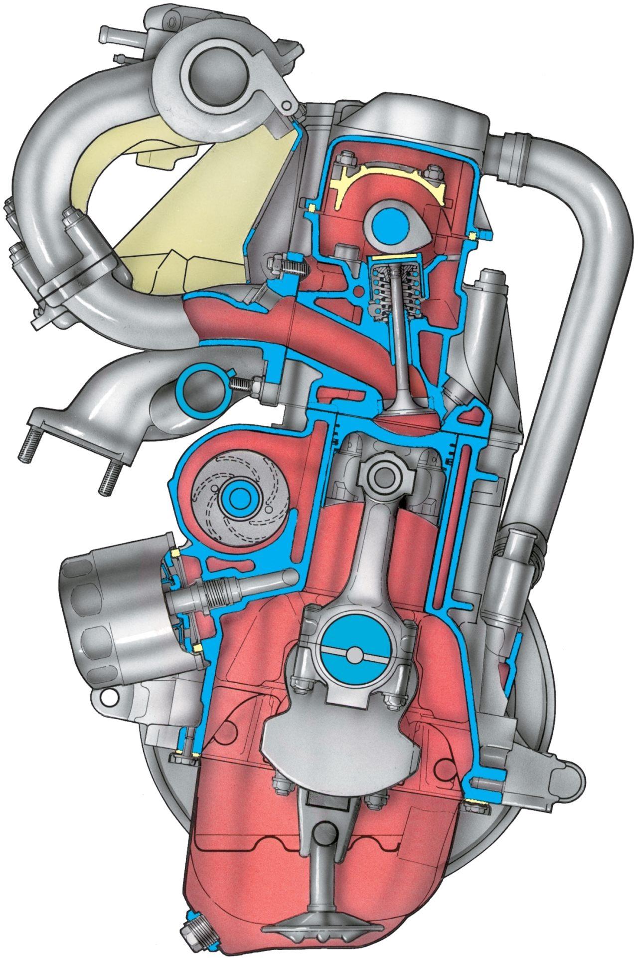 какое масло лучше заливать в двигатель ваз21083 влага