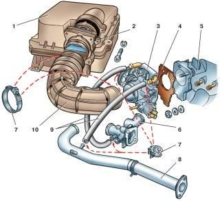 2.2 Снятие и установка силового агрегата