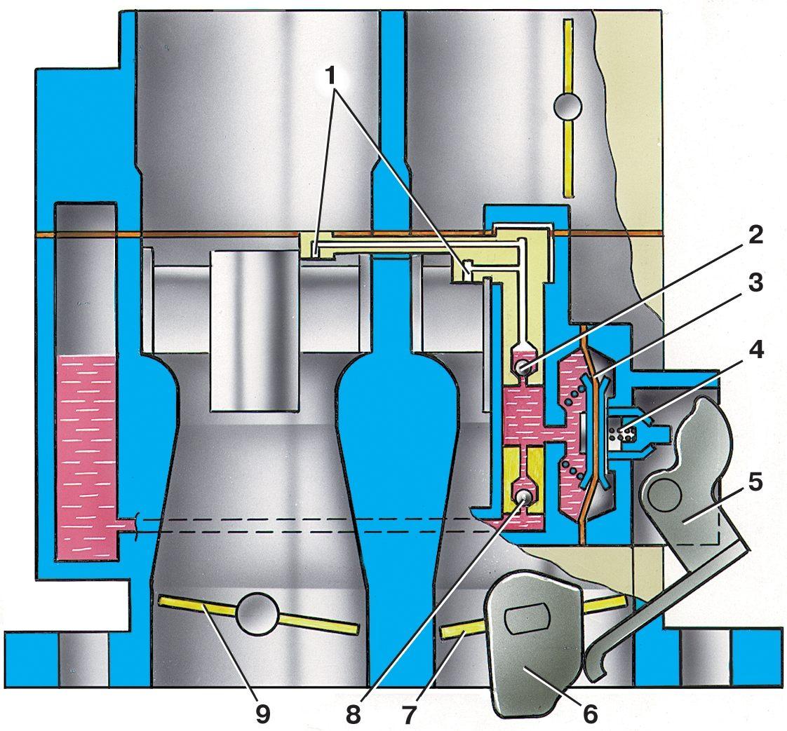 происшествиях Напомним, 8 клапанный двигатель подача воды в впускную систему этого