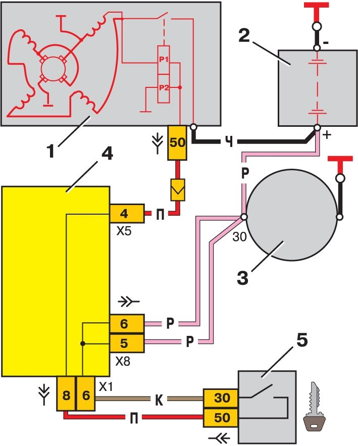 Схема подключение свечей на ваз 2114