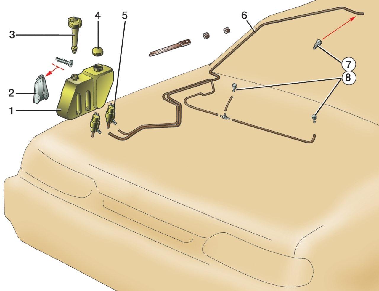 Схема омывания лобового стекла