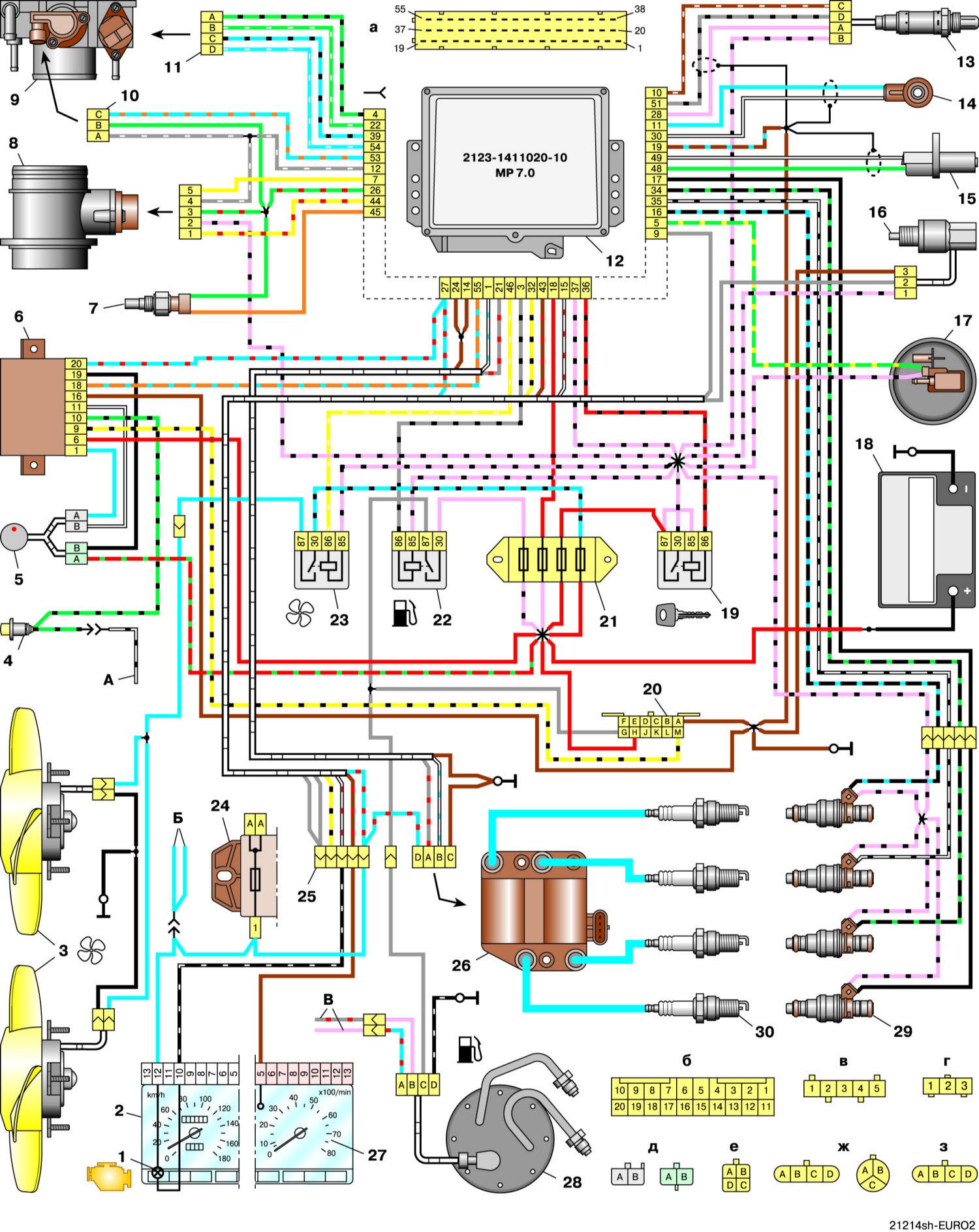 Тормозная система ваз 21213 нива схема фото 761