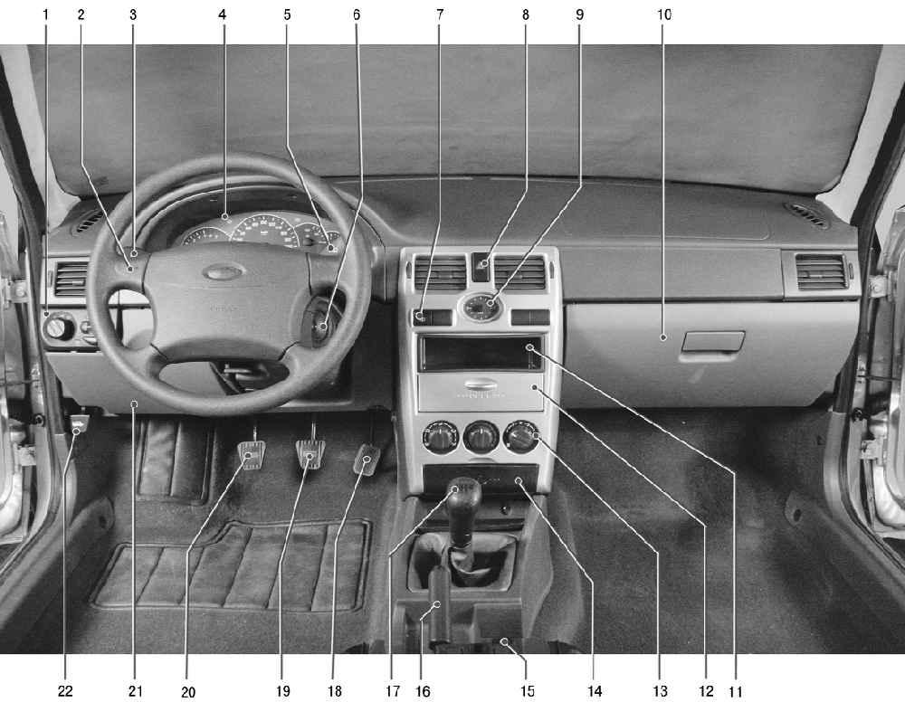 Фото №2 - панель приборов приора на ВАЗ 2110