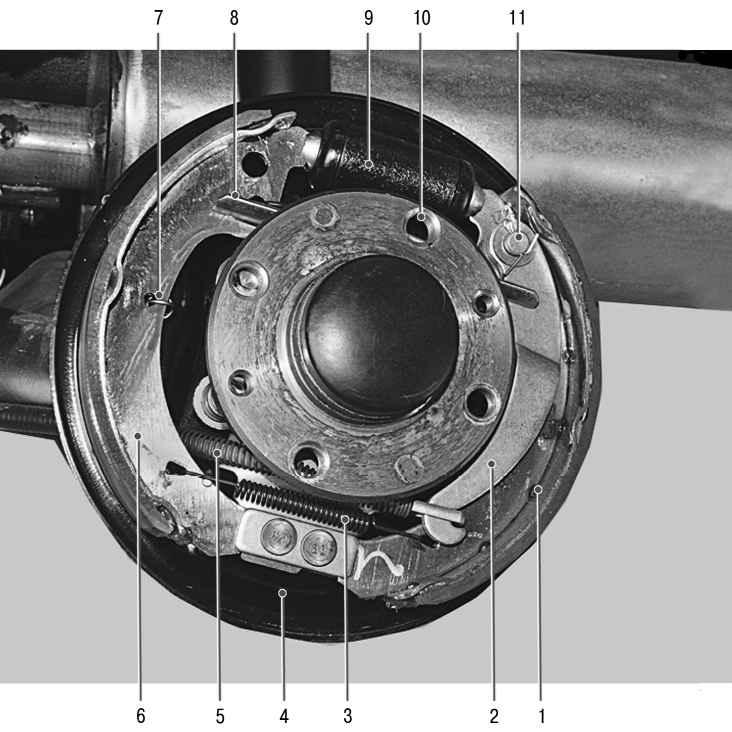счет ручник держит одно колесо ваз 2170 GlissadeМолодая компания Glissade
