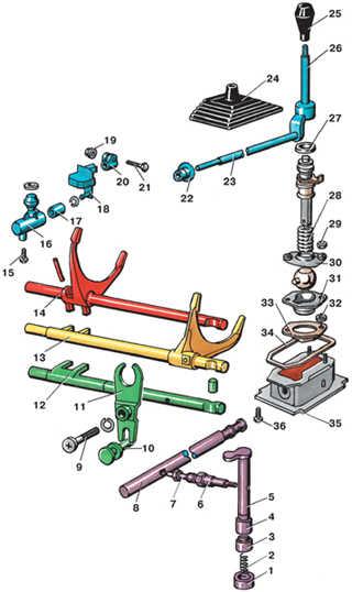 5.2.4 Механизм переключения передач Volkswagen Golf II