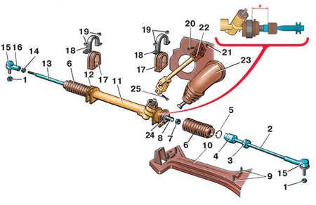 8.3 Механизм рулевого управления