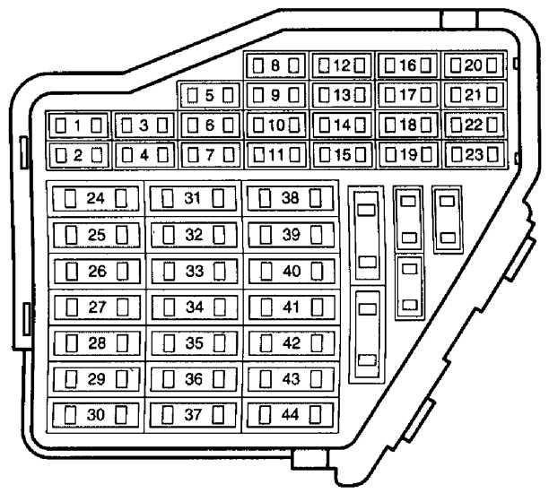 Схема блока предохранителей на фольксваген гольф 6
