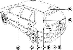 13.0 Кузов Volkswagen Golf IV