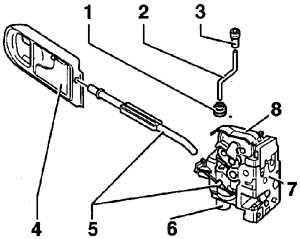13.15.12 Система центральной блокировки замков Volkswagen Golf IV