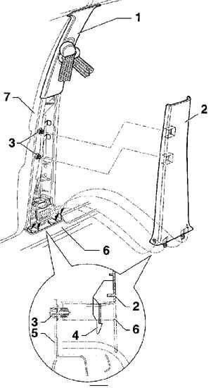 13.24 Снятие и установка нижней облицовки центральной стойки