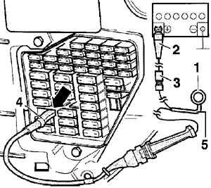 4.1.5 Дистанционная проверка элементов топливной системы
